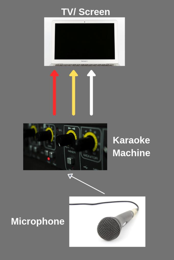 karaoke setup at home